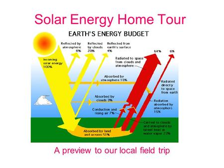 Solar Energy Home Tour A preview to our local field trip.