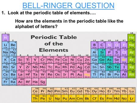 BELL-RINGER QUESTION 1. Look at the periodic table of elements…. How are the elements in the periodic table like the alphabet of letters?