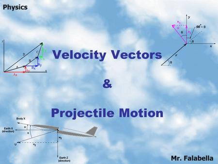 Velocity Vectors & Projectile Motion Wind 20 km/h East Wind 20 km/h West Wind 20 km/h South Plane 100 km/h East VELOCITY VECTORS Plane 120 km/h East.