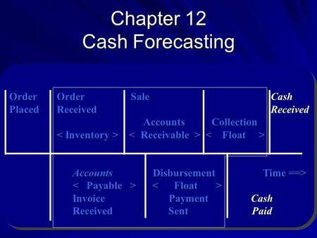 Chapter 12 Cash Forecasting Order Order Sale Cash Placed Received Received Accounts Collection Accounts Collection Accounts Disbursement Time ==> Accounts.