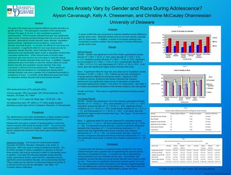 Does Anxiety Vary by Gender and Race During Adolescence? Alyson Cavanaugh, Kelly A. Cheeseman, and Christine McCauley Ohannessian University of Delaware.