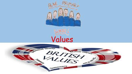 Values. Who has ………….. brown hair? Who has ………….. a brother or sister?
