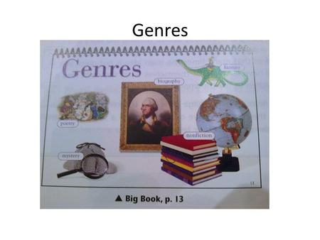Genres. Genre means a type of writing Fiction books tell stories.