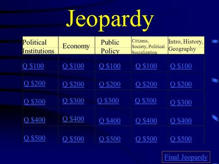 Jeopardy Political Institutions Economy Public Policy Citizens, Society, Political Socialization Intro, History, Geography Q $100 Q $200 Q $300 Q $400.