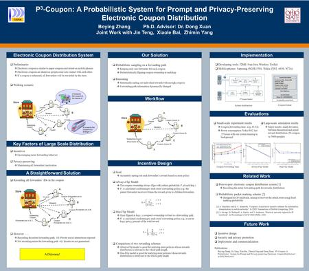 P 3 -Coupon: A Probabilistic System for Prompt and Privacy-Preserving Electronic Coupon Distribution Boying ZhangPh.D. Advisor: Dr. Dong Xuan Joint Work.