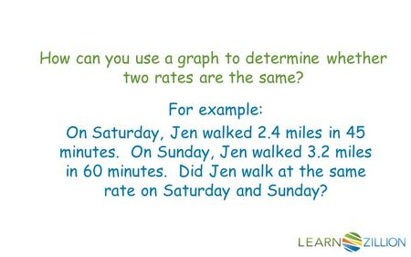 How can you use a graph to determine whether two rates are the same? For example: On Saturday, Jen walked 2.4 miles in 45 minutes. On Sunday, Jen walked.