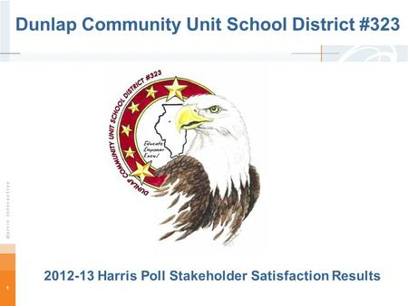 Dunlap Community Unit School District #323 1 2012-13 Harris Poll Stakeholder Satisfaction Results.