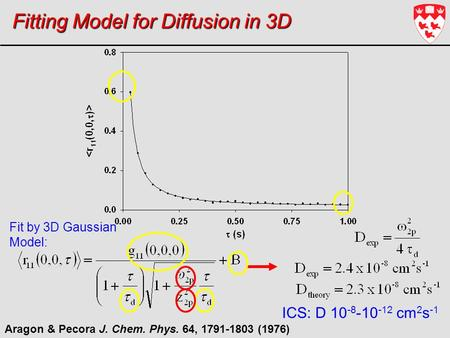 Fitting Model for Diffusion in 3D Fit by 3D Gaussian Model: Aragon & Pecora J. Chem. Phys. 64, 1791-1803 (1976) ICS: D 10 -8 -10 -12 cm 2 s -1.