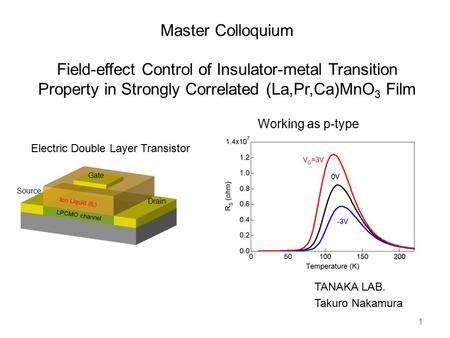 Master Colloquium Field-effect Control of Insulator-metal Transition Property in Strongly Correlated (La,Pr,Ca)MnO 3 Film Ion Liquid (IL) LPCMO channel.