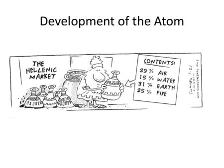 Development of the Atom Chapter 4.1-4.2 JOHN DALTON All matter is composed of atoms All atoms of a given element are identical Atoms of specific elements.