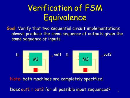 1 Verification of FSM Equivalence Goal: Verify that two sequential circuit implementations always produce the same sequence of outputs given the same sequence.
