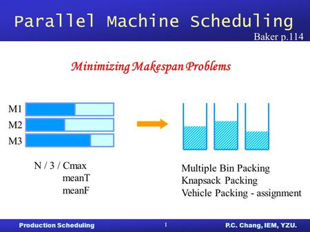 Production SchedulingP.C. Chang, IEM, YZU. 1 Parallel Machine Scheduling Baker p.114 Minimizing Makespan Problems N / 3 / Cmax meanT meanF Multiple Bin.
