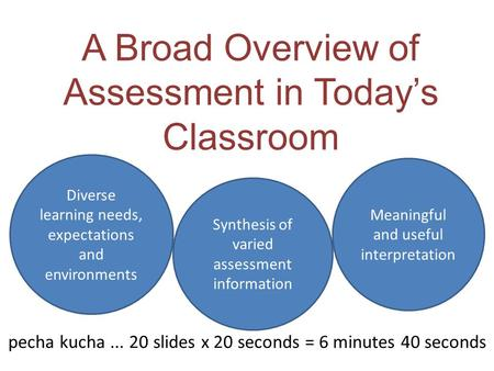 Pecha kucha... 20 slides x 20 seconds = 6 minutes 40 seconds A Broad Overview of Assessment in Today's Classroom Diverse learning needs, expectations and.