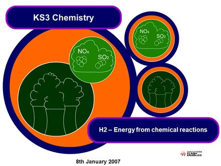 KS3 Chemistry H2 – Energy from chemical reactions 8th January 2007.