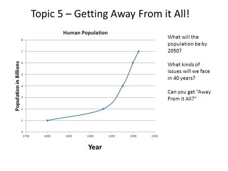 "Topic 5 – Getting Away From it All! What will the population be by 2050? What kinds of issues will we face in 40 years? Can you get ""Away From it All?"""