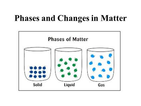 Phases and Changes in Matter. when they are close together, molecules are attracted through intermolecular forces.