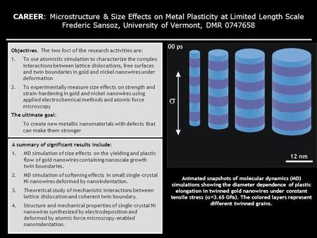 CAREER: Microstructure & Size Effects on Metal Plasticity at Limited Length Scale Frederic Sansoz, University of Vermont, DMR 0747658 Animated snapshots.