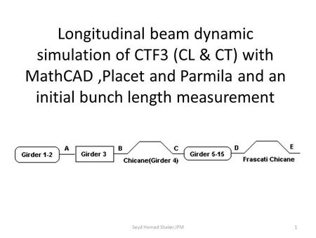 Longitudinal beam dynamic simulation of CTF3 (CL & CT) with MathCAD,Placet and Parmila and an initial bunch length measurement Seyd Hamed Shaker,IPM1.