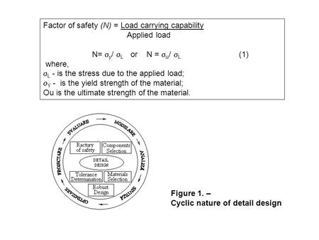 Factor of safety (N) = Load carrying capability