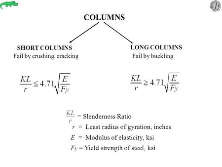 COLUMNS SHORT COLUMNS LONG COLUMNS Fail by crushing, cracking Fail by buckling = Slenderness Ratio r = Least radius of gyration, inches E = Modulus of.