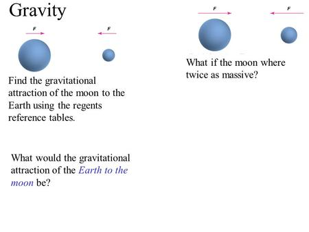 Find the gravitational attraction of the moon to the Earth using the regents reference tables. What would the gravitational attraction of the Earth to.