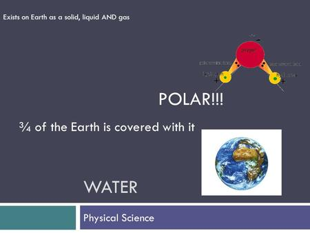 WATER Physical Science ¾ of the Earth is covered with it Exists on Earth as a solid, liquid AND gas POLAR!!!