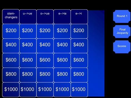 © Mark E. Damon - All Rights Reserved stem- changers u-->ueo-->uee-->iee-->i $200 $400 $600 $800 $1000 Round 1 Final Jeopardy Scores.