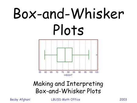 Box-and-Whisker Plots Making and Interpreting Box-and-Whisker Plots Becky AfghaniLBUSD Math Office2003.