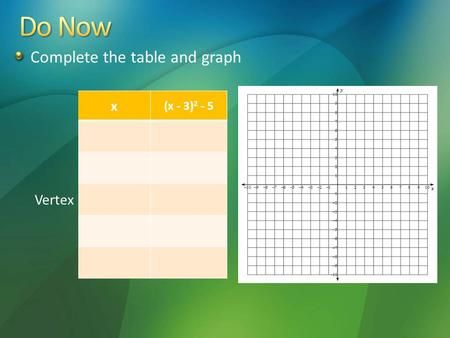 Complete the table and graph x (x - 3) 2 - 5 Vertex.