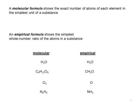 1 A molecular formula shows the exact number of atoms of each element in the smallest unit of a substance An empirical formula shows the simplest whole-number.