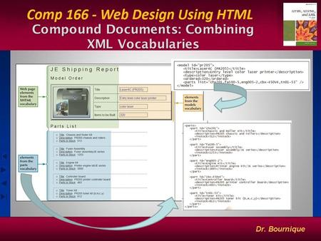 1 Compound Documents: Combining XML Vocabularies.