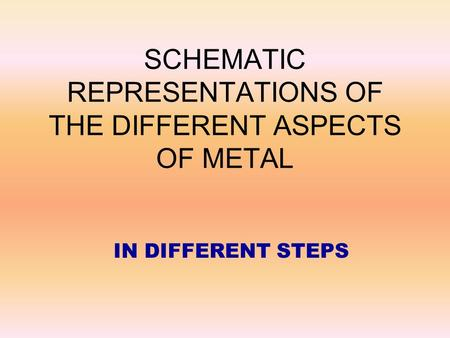 SCHEMATIC REPRESENTATIONS OF THE DIFFERENT ASPECTS OF METAL IN DIFFERENT STEPS.