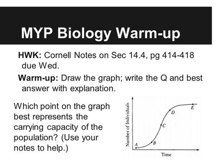 MYP Biology Warm-up HWK: Cornell Notes on Sec 14.4, pg 414-418 due Wed. Warm-up: Draw the graph; write the Q and best answer with explanation. Which point.
