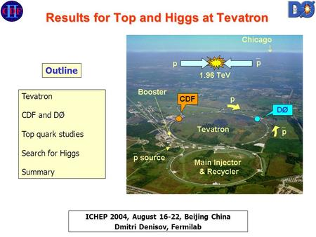 ICHEP 2004, August 16-22, Beijing China Dmitri Denisov, Fermilab Results for Top and Higgs at Tevatron Results for Top and Higgs at Tevatron Tevatron Ø.