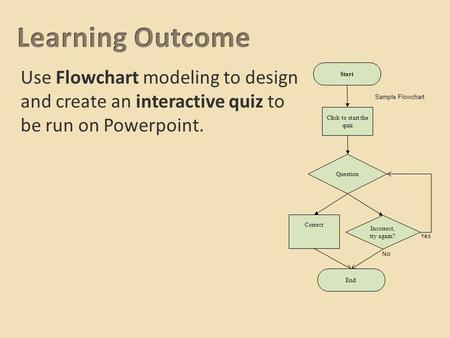 Use Flowchart modeling to design and create an interactive quiz to be run on Powerpoint. Start Question Click to start the quiz Correct Incorrect, try.