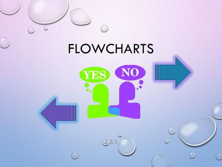 FLOWCHARTS 3.3.1. THIS PRESENTATION COVERS WHAT IS A FLOWCHART? WHY ARE THEY USED? HOW TO DRAW THEM.