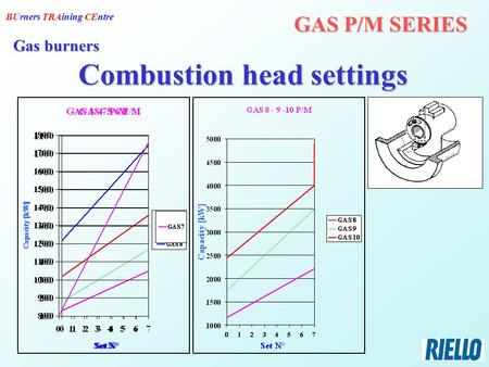 BUrners TRAining CEntre GAS P/M SERIES Combustion head settings Gas burners.