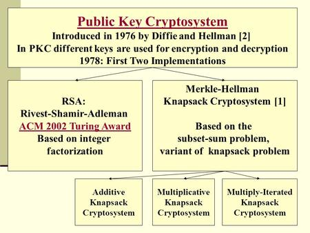 Public Key Cryptosystem Introduced in 1976 by Diffie and Hellman [2] In PKC different keys are used for encryption and decryption 1978: First Two Implementations.