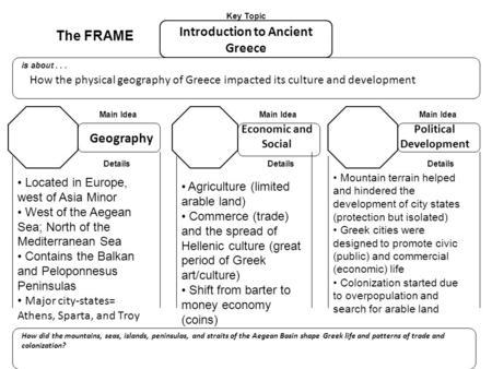 The FRAME Key Topic is about... How did the mountains, seas, islands, peninsulas, and straits of the Aegean Basin shape Greek life and patterns of trade.