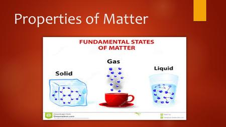 Properties of Matter. Matter  Matter is anything that has volume and mass and takes up space.