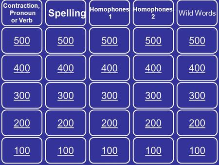 Main Wild Words Homophones 2 Homophones 1 Spelling Contraction, Pronoun or Verb 100 200 300 400 500 100 200 300 400 500 100 200 300 400 500 100 200 300.
