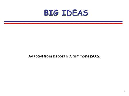 1 Adapted from Deborah C. Simmons (2002) BIG IDEAS.