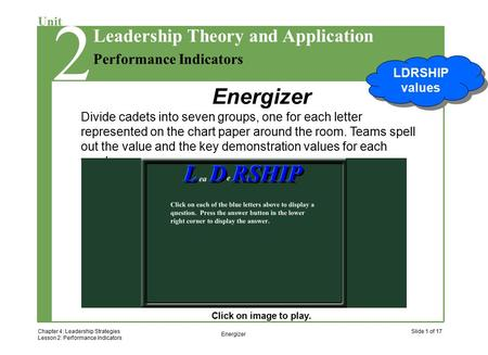 2 Chapter 4: Leadership Strategies Lesson 2: Performance Indicators Slide 1 of 17 Unit Performance Indicators Leadership Theory and Application 2 Energizer.