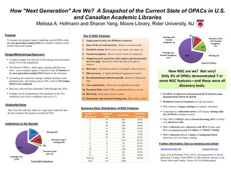 How Next Generation Are We? A Snapshot of the Current State of OPACs in U.S. and Canadian Academic Libraries Melissa A. Hofmann and Sharon Yang, Moore.