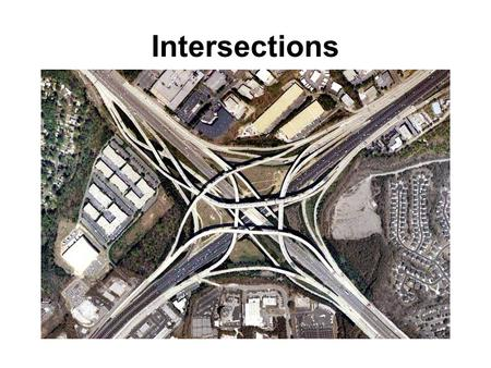 Intersections. Basic Intersections How can you manage Visibility, Time and Space at Intersections? Visibility: Scanning all four corners for signs, signals,