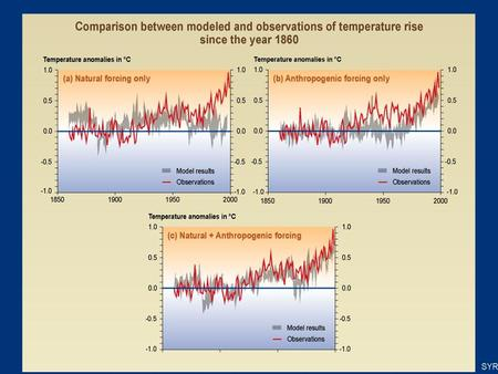 IPCC Conclude - It is likely that the presently observed global warming is man made Most geologists – we have seen it all before, the Earth has gone.
