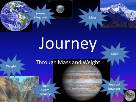 Journey Through Mass and Weight Weight Pounds/ Newtons grams/ kilograms Triple Beam Balance Mass Scale.