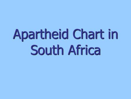 Apartheid Chart in South Africa. Ethnocracy Political & Voting Rights During: –Jailed for protesting –Blacks could not vote –Asians & Coloureds had limited.