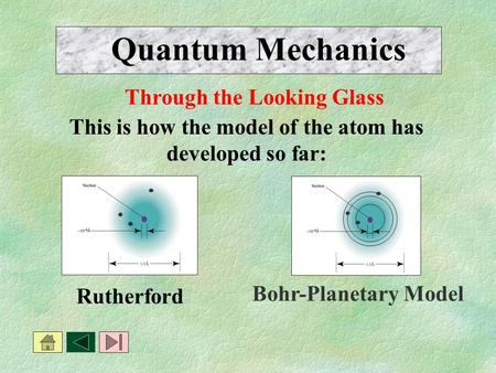 Quantum Mechanics Through the Looking Glass Rutherford Bohr-Planetary Model This is how the model of the atom has developed so far: