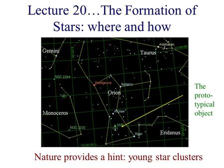 Lecture 20…The Formation of Stars: where and how Nature provides a hint: young star clusters The proto- typical object.